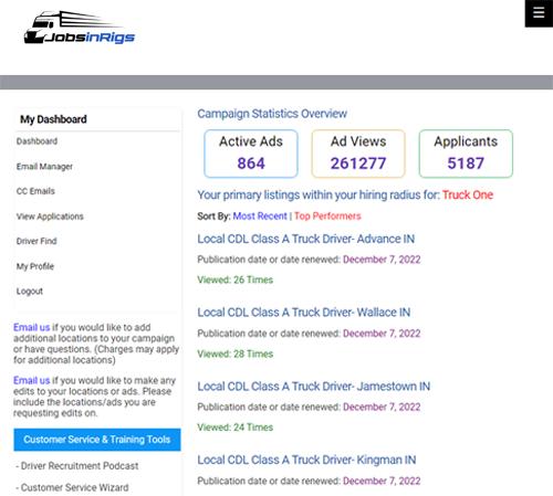 Dashboard, Metrics & Database